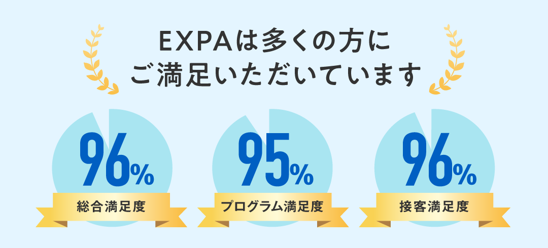 EXPAは多くの方にご満足いただいています
